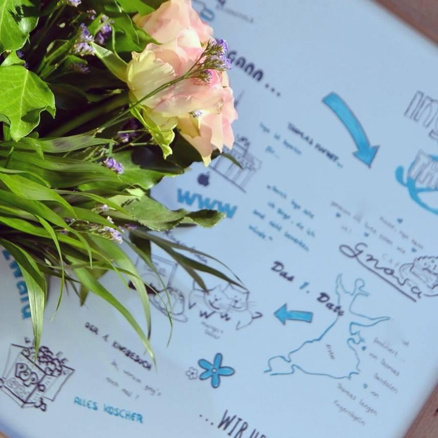 Inge schenkt hat viele Ideen: Hier ein sehr persönliches Hochzeitsgeschenk